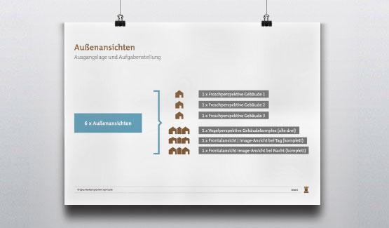 projekte-erfolgsgeschichte-projekt-bauart-costbar-coburg-teaser-aussenansichten-555x325-opus-marketing
