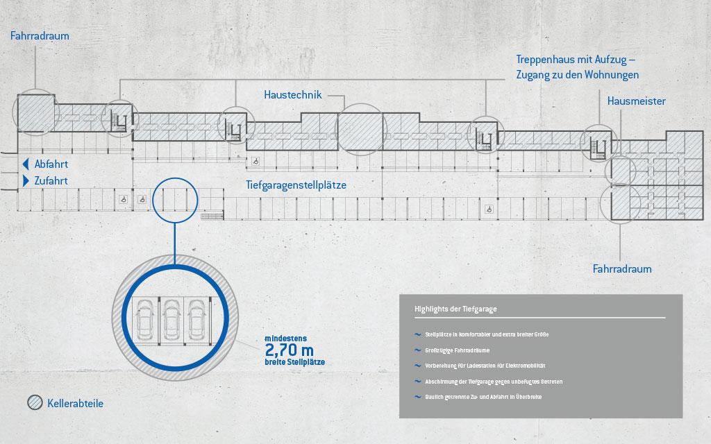 OPUS Marketing / Projekte / Panoramapark / Grundriss Tiefgarage