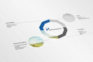 OPUS Marketing / Projekt / Panoramapark / Farbwelt