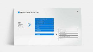 OPUS Marketing / Leistungen / Beratung / Marken-Workshop