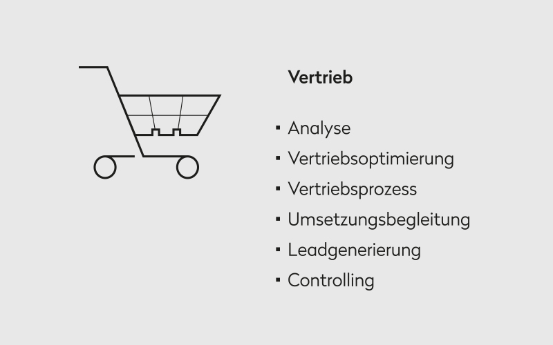 OPUS Marketing / Blog / Strategie und Positionierung im Immobilienmarketing / Vertrieb